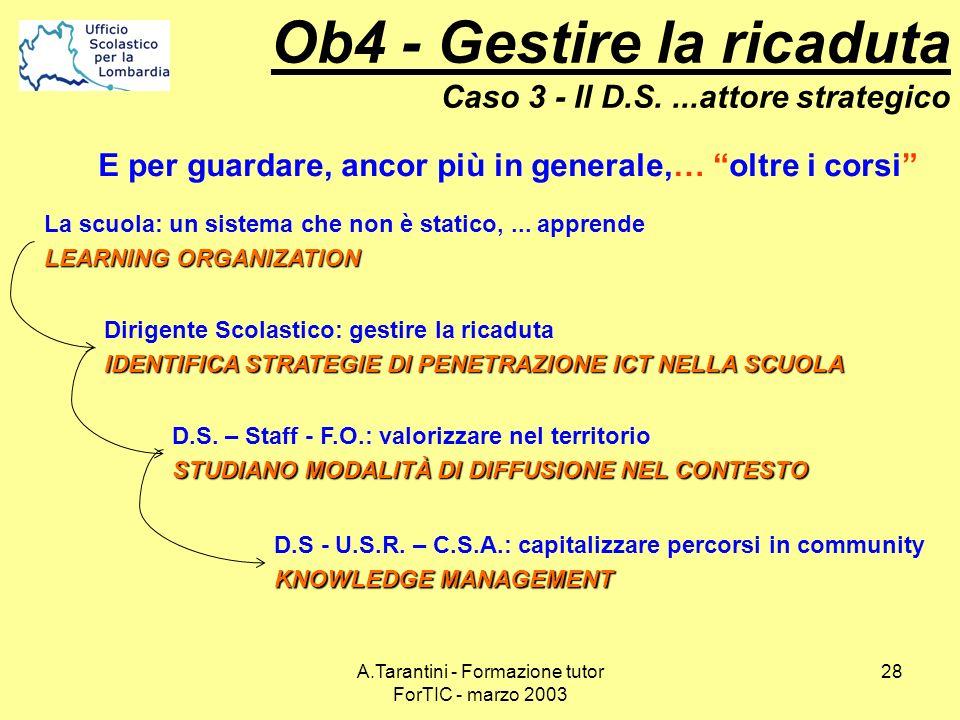 Ob4 - Gestire la ricaduta Caso 3 - Il D.S. ...attore strategico