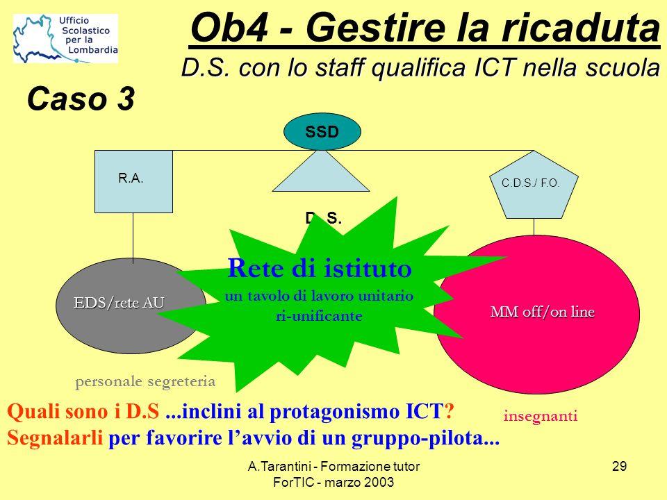 Ob4 - Gestire la ricaduta D.S. con lo staff qualifica ICT nella scuola
