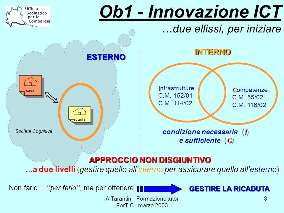 Ob1 - Innovazione ICT …due ellissi, per iniziare