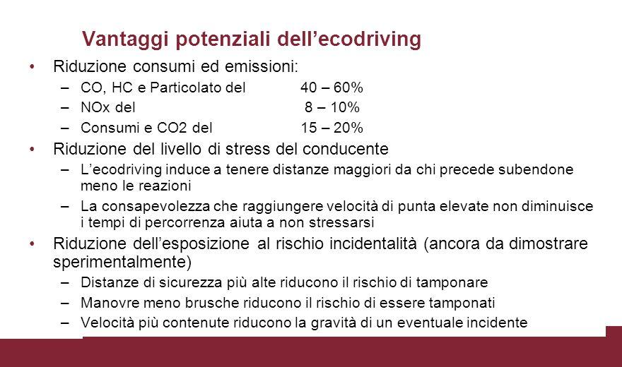 Vantaggi potenziali dell'ecodriving