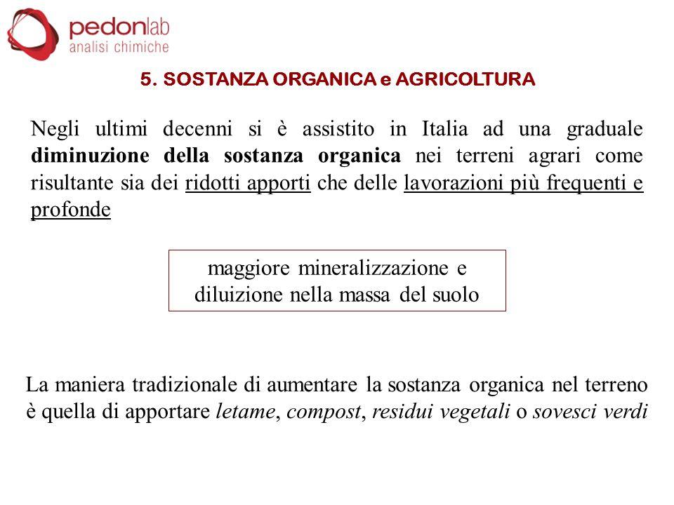 5. SOSTANZA ORGANICA e AGRICOLTURA