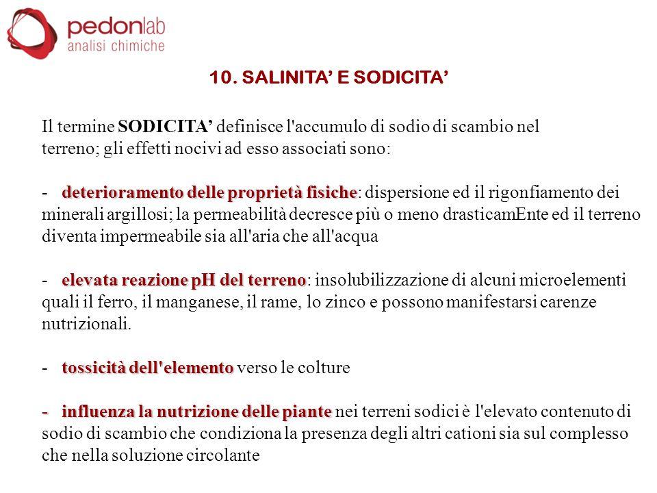 10. SALINITA' E SODICITA' Il termine SODICITA' definisce l accumulo di sodio di scambio nel. terreno; gli effetti nocivi ad esso associati sono: