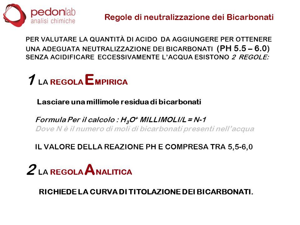 Regole di neutralizzazione dei Bicarbonati