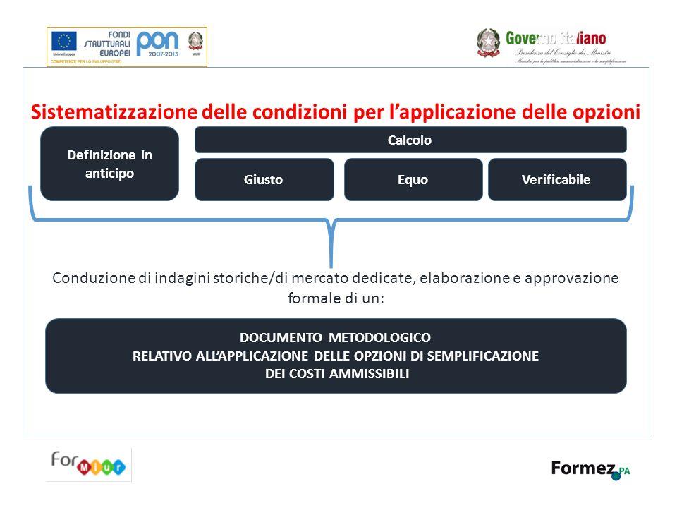 Sistematizzazione delle condizioni per l'applicazione delle opzioni