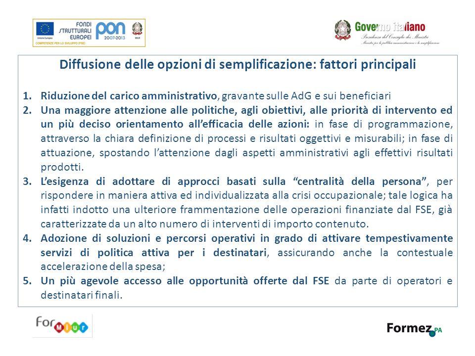 Diffusione delle opzioni di semplificazione: fattori principali