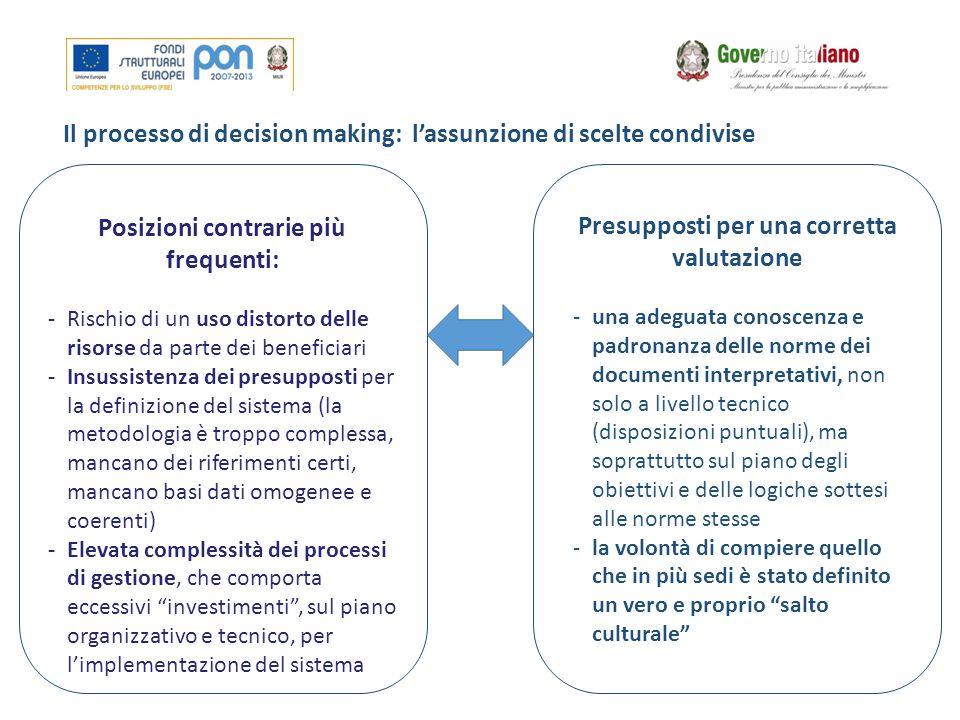 Il processo di decision making: l'assunzione di scelte condivise