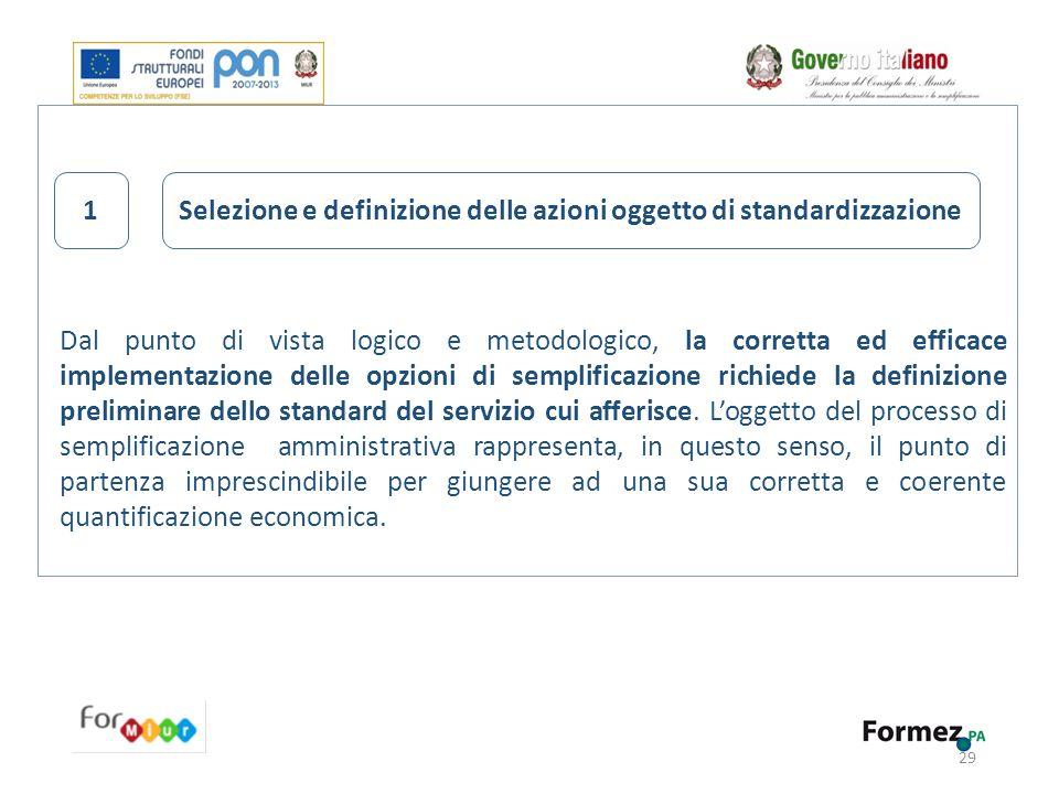 Selezione e definizione delle azioni oggetto di standardizzazione
