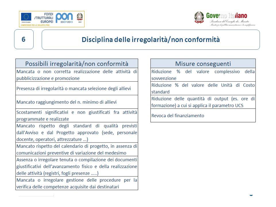 Disciplina delle irregolarità/non conformità