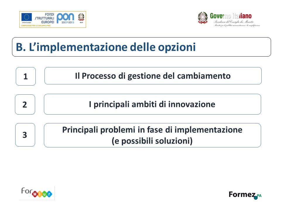 B. L'implementazione delle opzioni