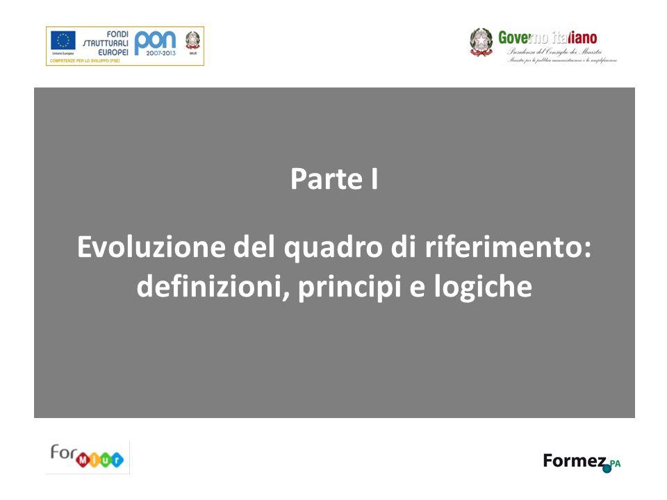 Evoluzione del quadro di riferimento: definizioni, principi e logiche