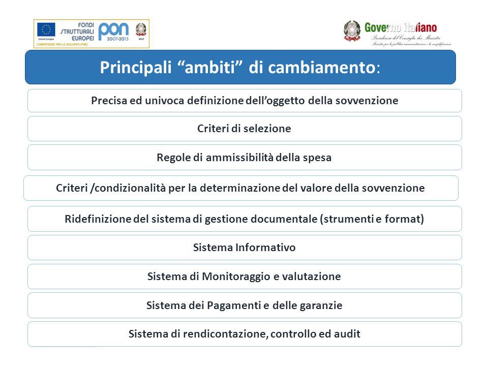 Principali ambiti di cambiamento: