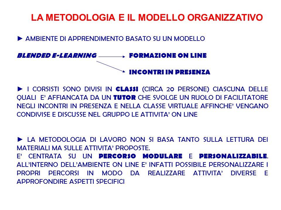 LA METODOLOGIA E IL MODELLO ORGANIZZATIVO
