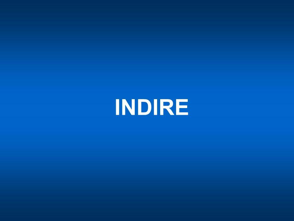 INDIRE
