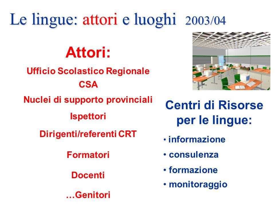 Le lingue: attori e luoghi 2003/04