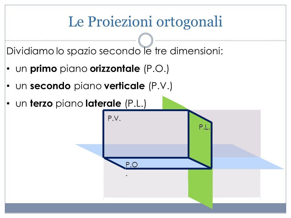 Le Proiezioni ortogonali
