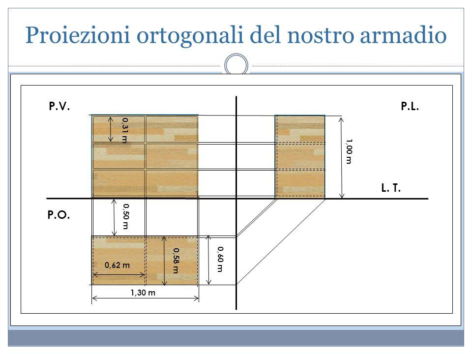Proiezioni ortogonali del nostro armadio