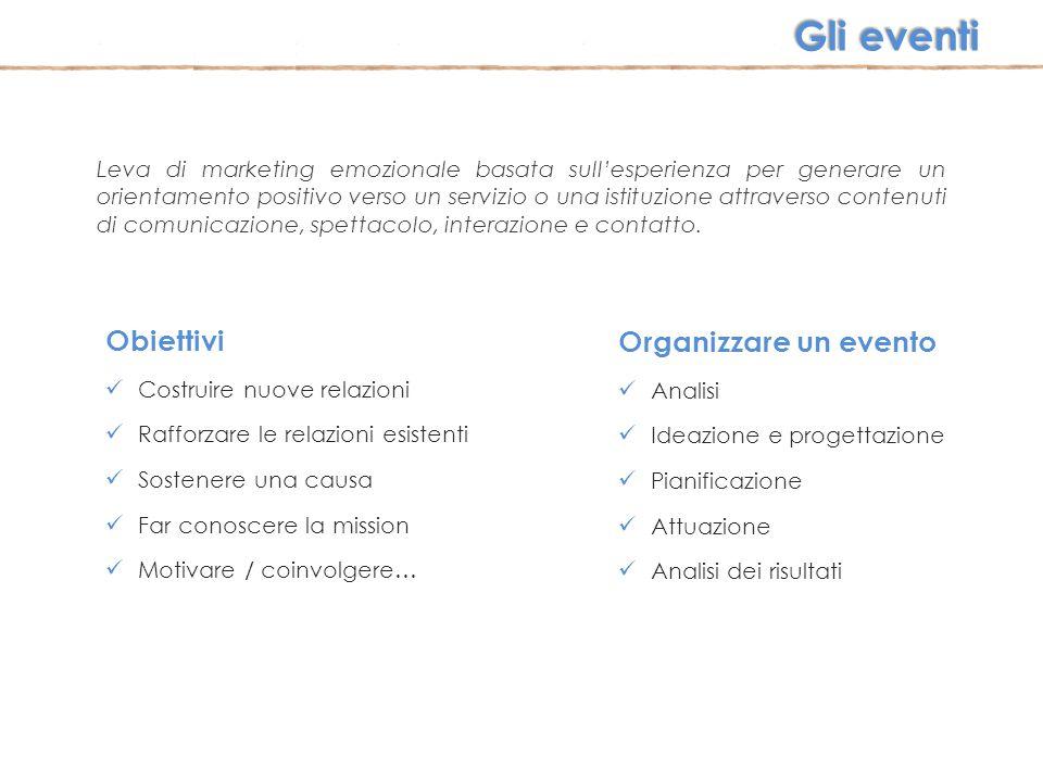 Gli eventi Obiettivi Organizzare un evento