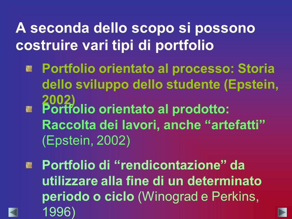 A seconda dello scopo si possono costruire vari tipi di portfolio