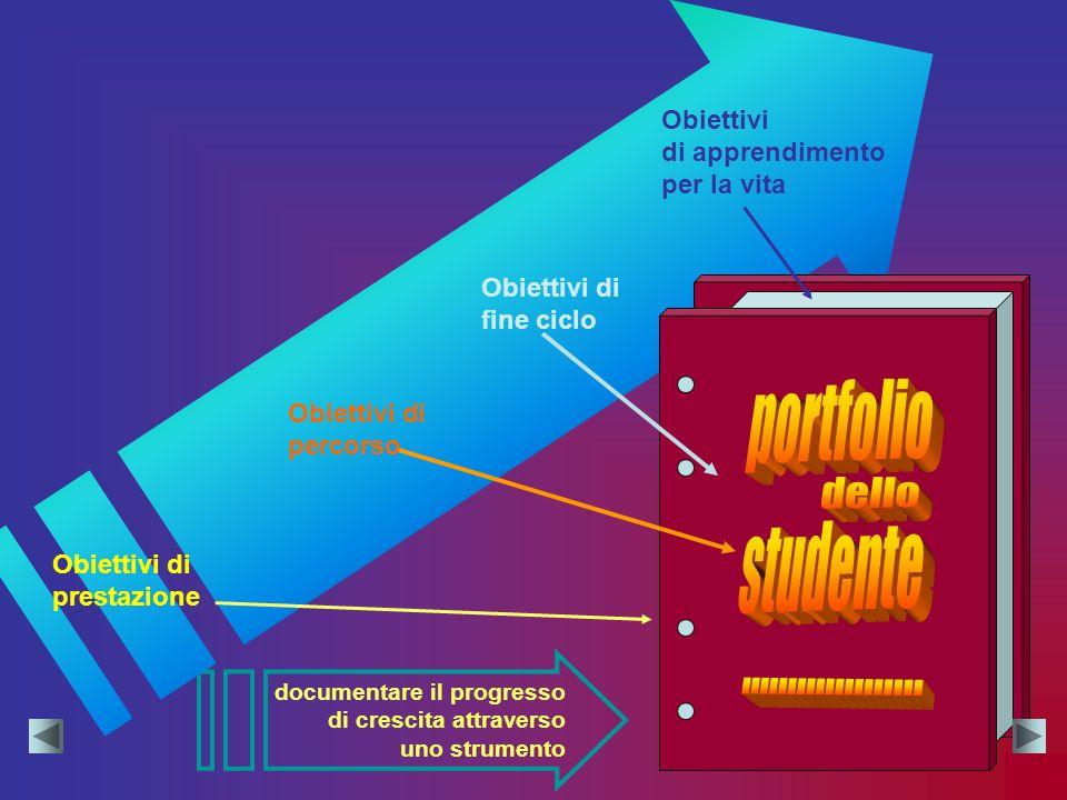 portfolio dello studente ................... Obiettivi