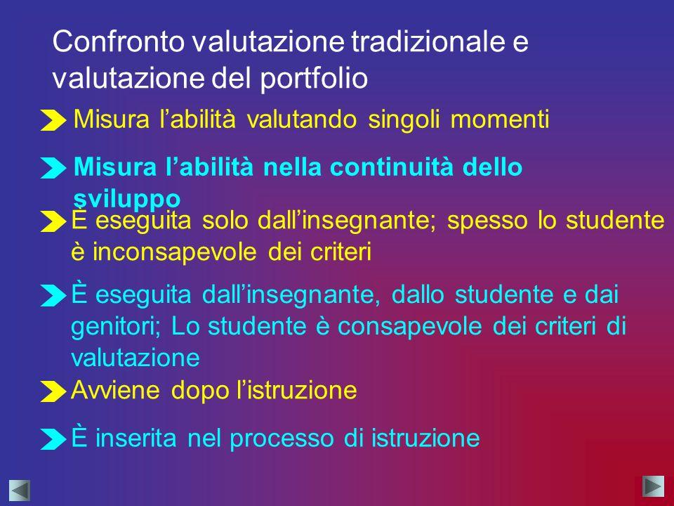 Confronto valutazione tradizionale e valutazione del portfolio