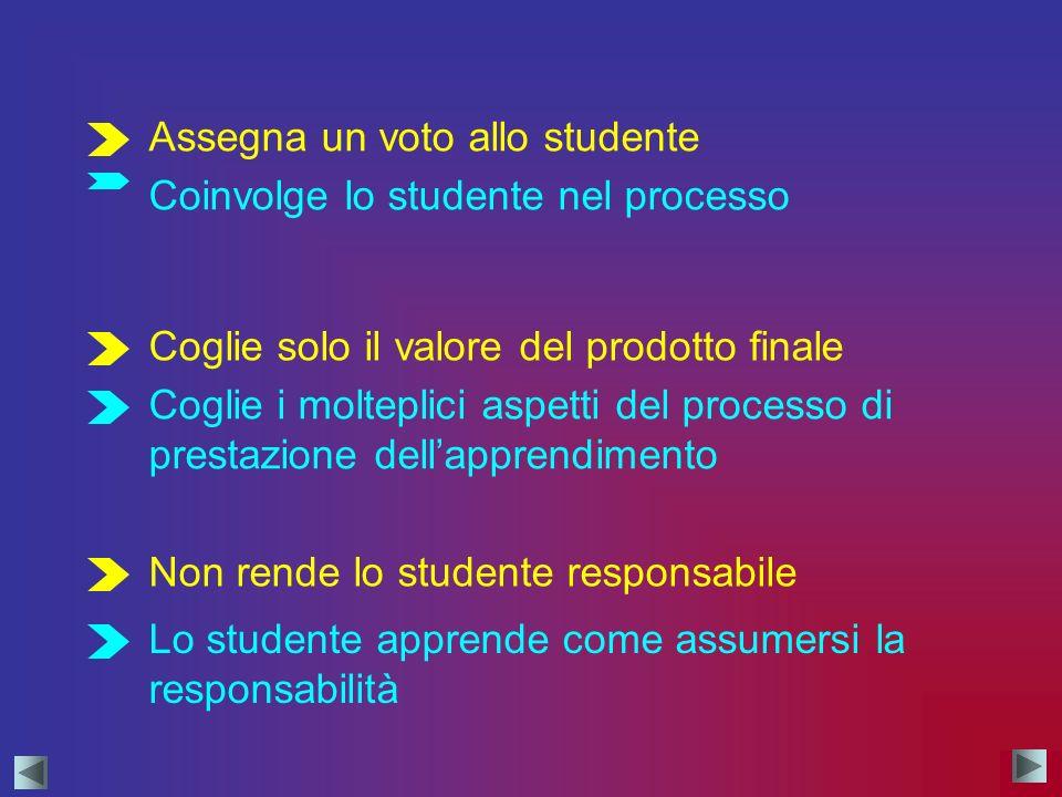 Assegna un voto allo studente