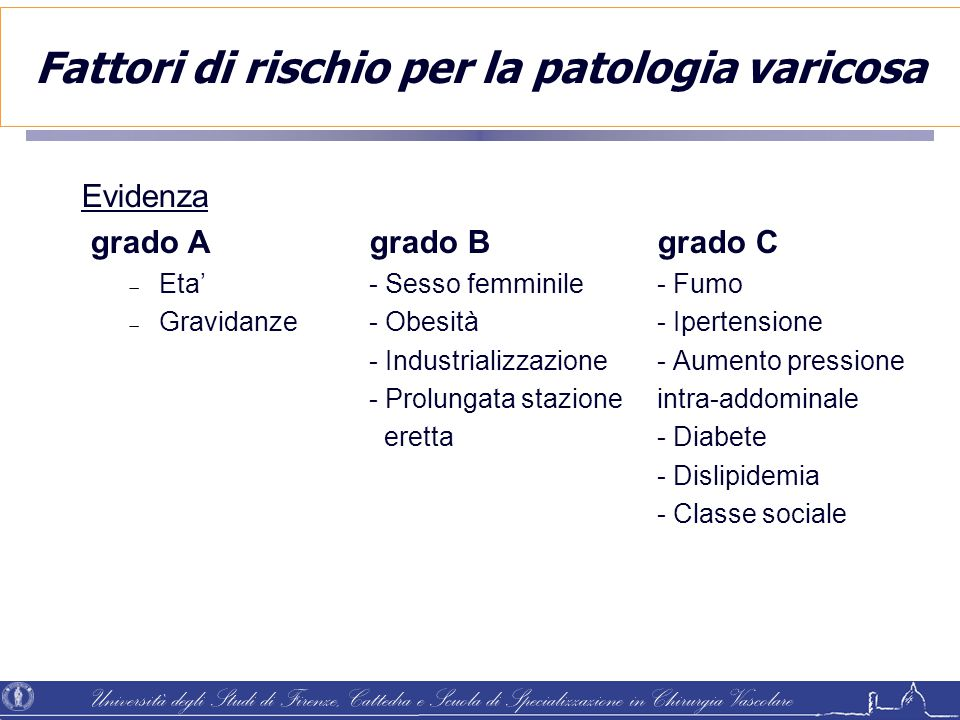 Fattori di rischio per la patologia varicosa