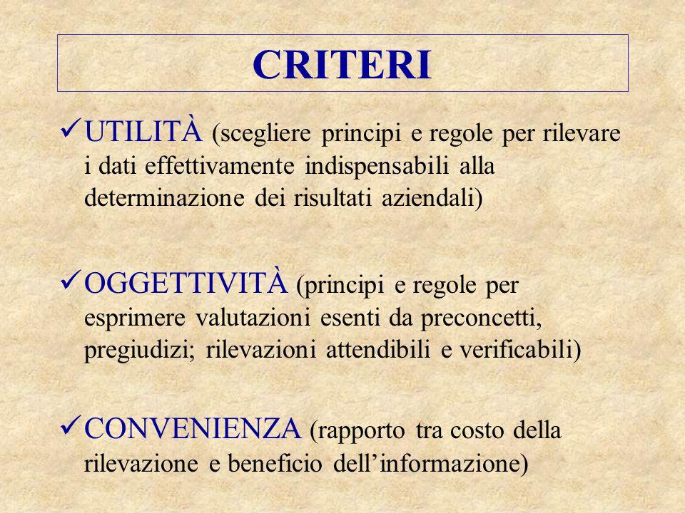 CRITERI UTILITÀ (scegliere principi e regole per rilevare i dati effettivamente indispensabili alla determinazione dei risultati aziendali)