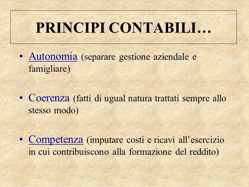 PRINCIPI CONTABILI… Autonomia (separare gestione aziendale e famigliare) Coerenza (fatti di ugual natura trattati sempre allo stesso modo)