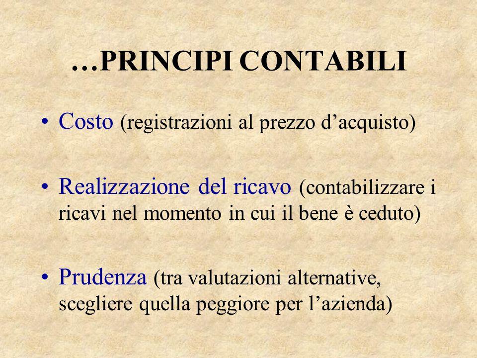 …PRINCIPI CONTABILI Costo (registrazioni al prezzo d'acquisto)