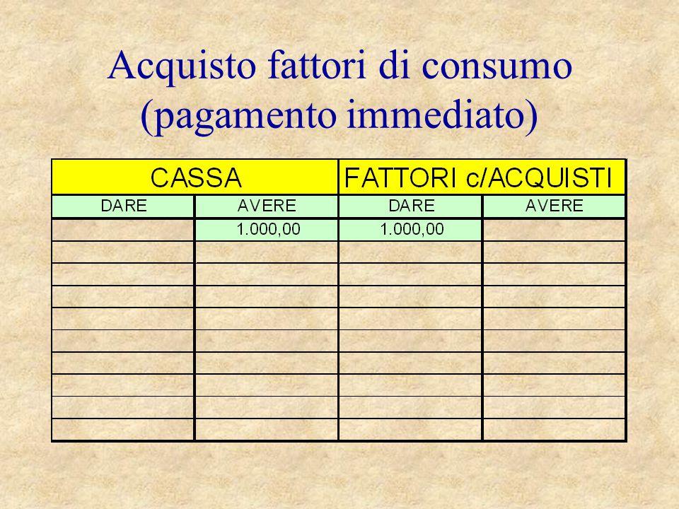Acquisto fattori di consumo (pagamento immediato)