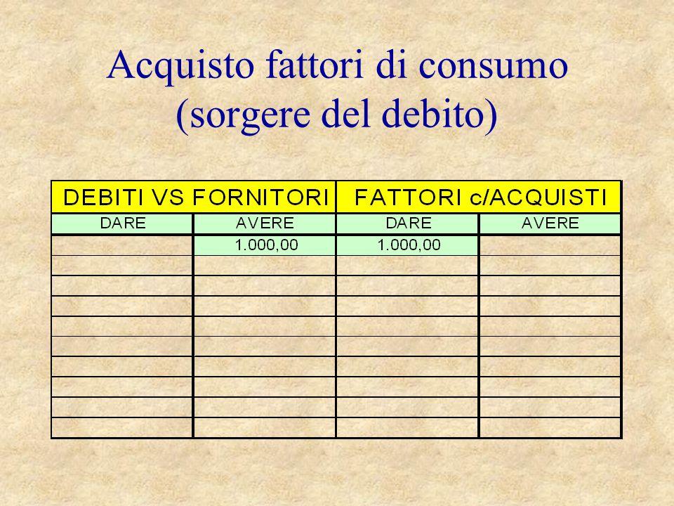 Acquisto fattori di consumo (sorgere del debito)