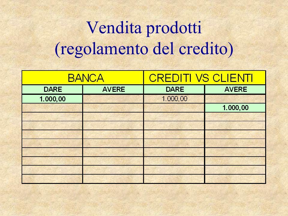 Vendita prodotti (regolamento del credito)