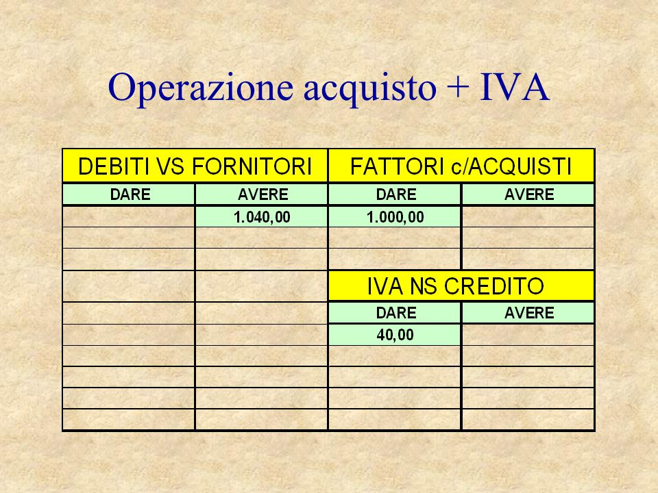 Operazione acquisto + IVA