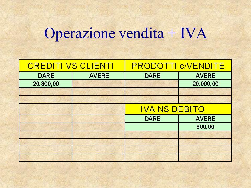 Operazione vendita + IVA