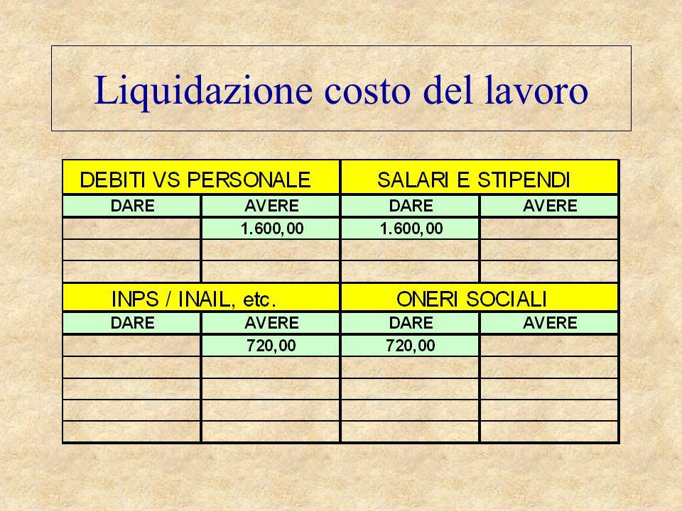 Liquidazione costo del lavoro