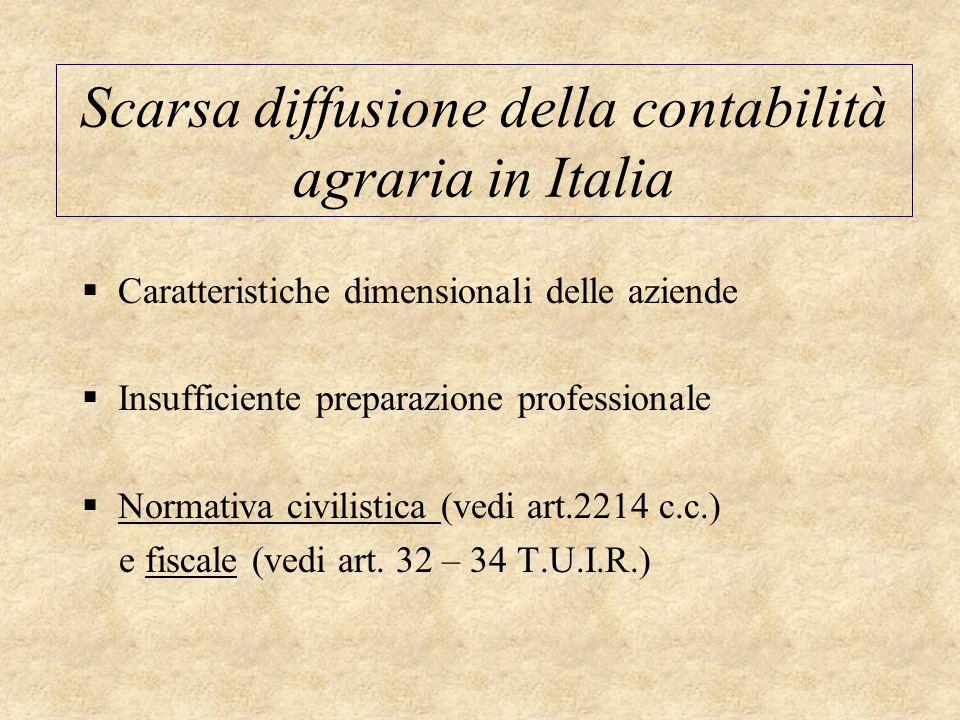 Scarsa diffusione della contabilità agraria in Italia