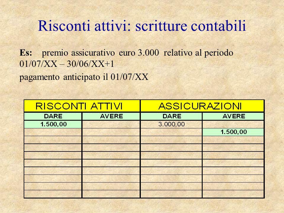 Risconti attivi: scritture contabili