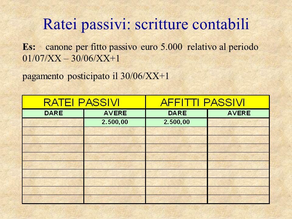 Ratei passivi: scritture contabili