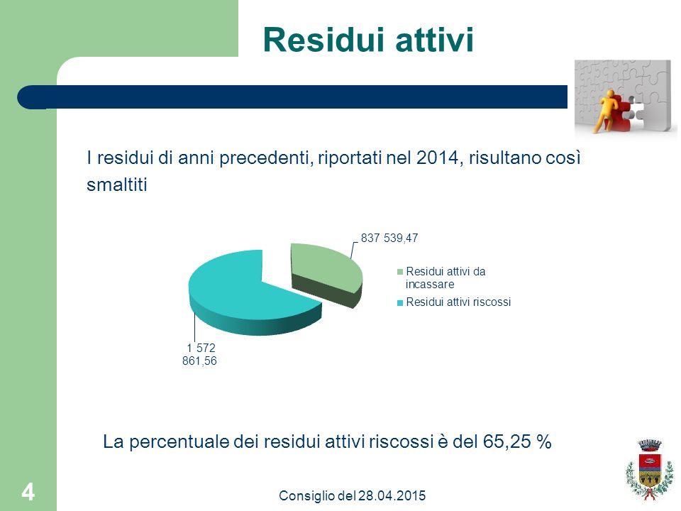 Residui attivi I residui di anni precedenti, riportati nel 2014, risultano così. smaltiti. La percentuale dei residui attivi riscossi è del 65,25 %
