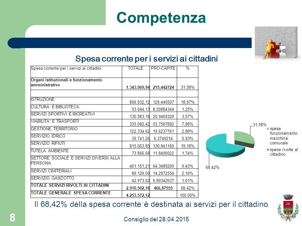Spesa corrente per i servizi ai cittadini