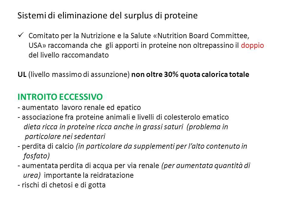 Sistemi di eliminazione del surplus di proteine