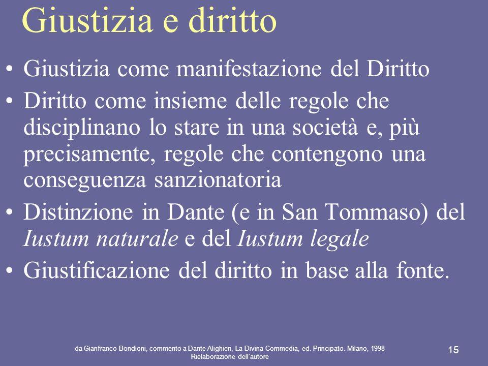 Giustizia e diritto Giustizia come manifestazione del Diritto