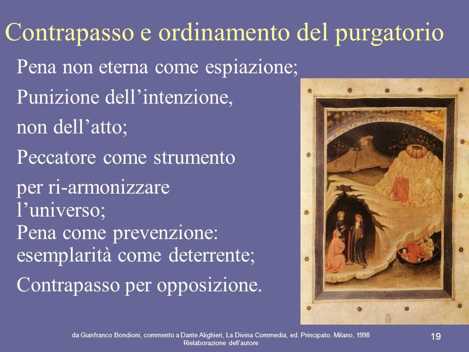 Contrapasso e ordinamento del purgatorio