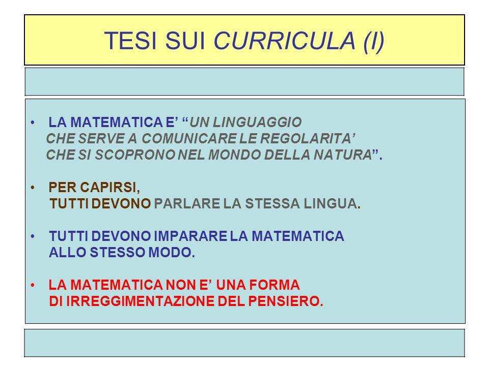 TESI SUI CURRICULA (I) LA MATEMATICA E' UN LINGUAGGIO
