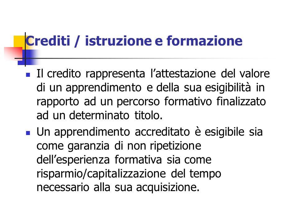 Crediti / istruzione e formazione