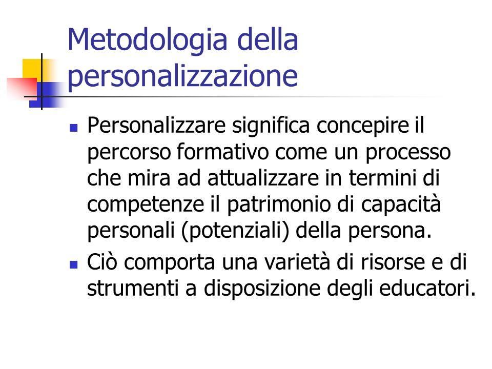 Metodologia della personalizzazione