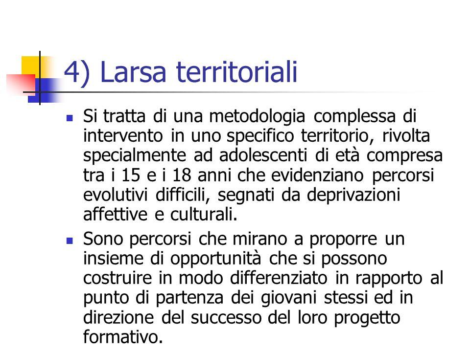4) Larsa territoriali