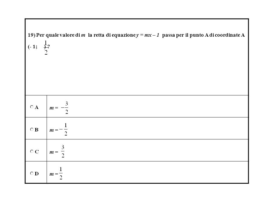 19) Per quale valore di m la retta di equazione y = mx – 1 passa per il punto A di coordinate A (- 1; )