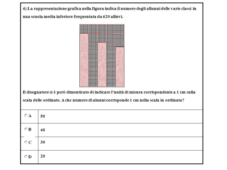 4) La rappresentazione grafica nella figura indica il numero degli allunni delle varie classi in una scuola media inferiore frequentata da 620 allievi.