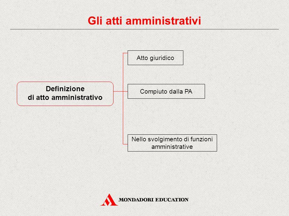 Gli atti amministrativi di atto amministrativo